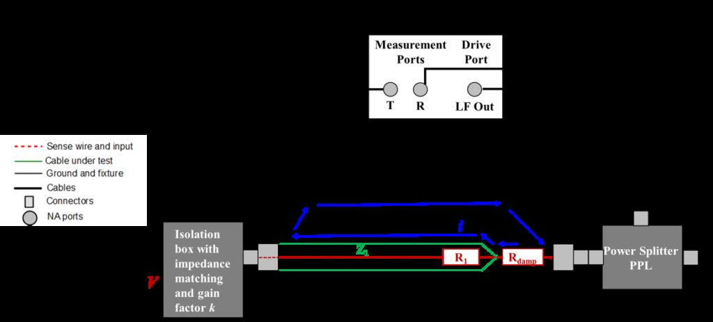 4-Transfer-Impedance-network-analyser-lf-ports